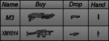 Counter-Strike 2D Skin - Battlefield 3 Weapon Pack screenshot 5