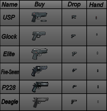 Counter-Strike 2D Skin - Battlefield 3 Weapon Pack screenshot 6