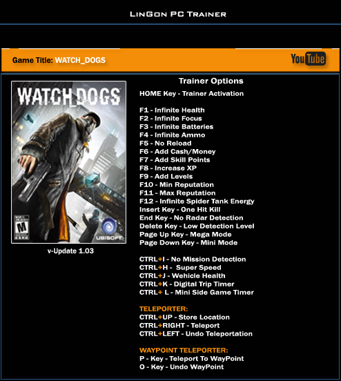 Watch Dogs +27 Trainer for 1.03 Download
